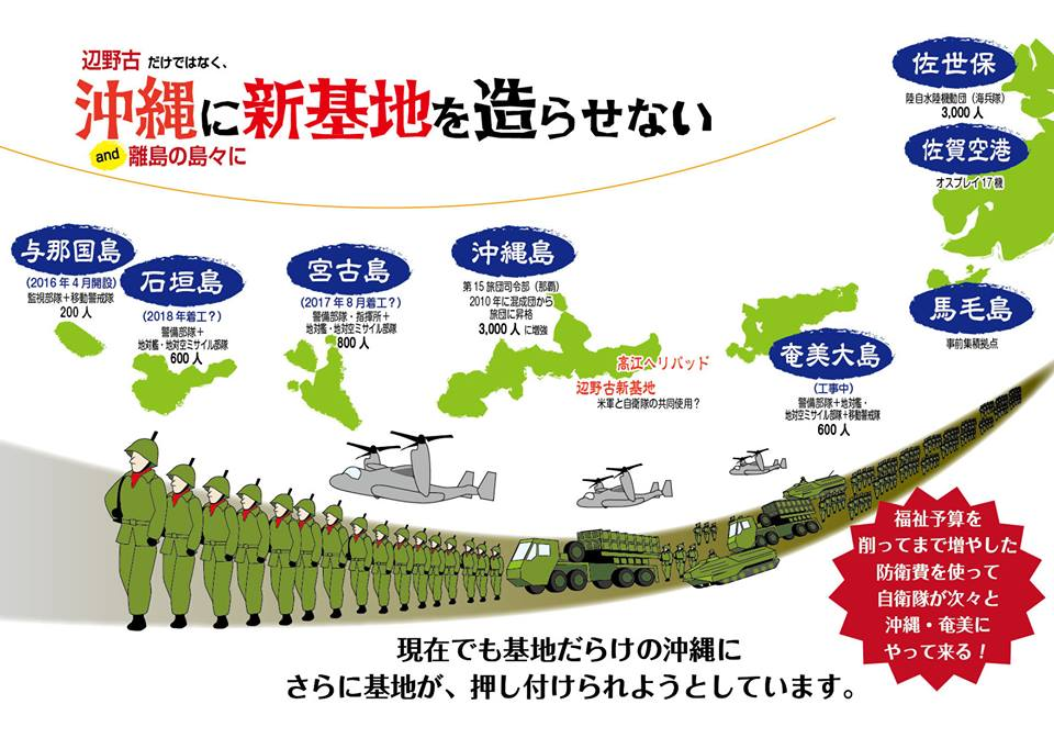 宮古・石垣にミサイル基地はいらない! NO to missile bases on Miyako and Ishigaki islands!    Peace Philosophy Centre